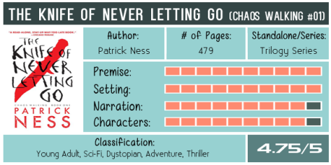 knife-of-never-letting-go-patrick-ness-scorecard-600x300