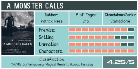 a-monster-calls-patrick-ness-scorecard-600x300