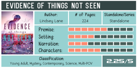 Things Not Seen, Andrew Clements | Class Bookworm