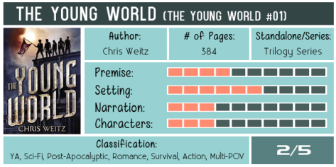 the-young-world-chris-weitz-scorecard-600x300