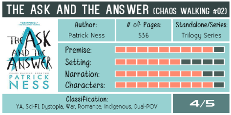ask-and-answer-patrick-ness-scorecard-600x300