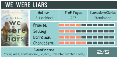 we-were-liars-lockhart-scorecard-600x300
