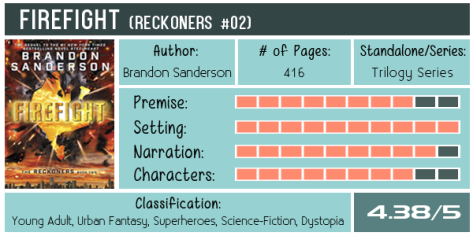 firefight-brandon-sanderson-scorecard-600x300