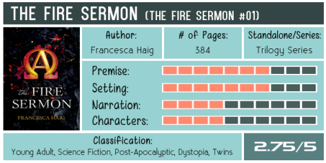 fire-sermon-francesca-haig-scorecard-600x300