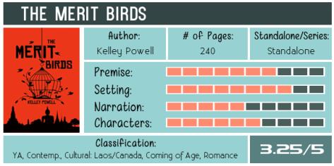 the-merit-birds-kelley-powell-scorecard-600x300