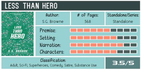 less-than-hero-sg-browne-scorecard-600x300