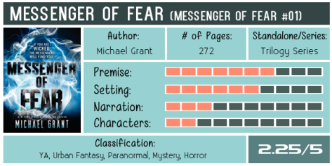 messenger-of-fear-michael-grant-scorecard-600x300