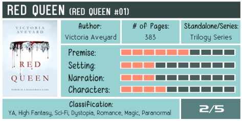 red-queen-victoria-aveyard-scorecard-600x300