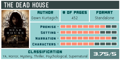 the-dead-house-dawn-kurtagich-scorecard-600x300