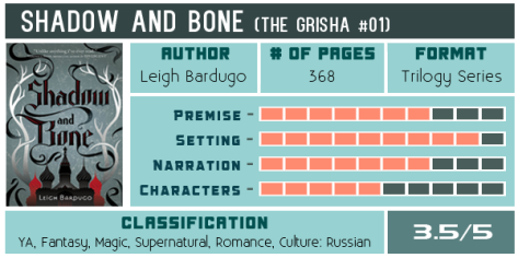 shadow-and-bone-leigh-bardugo-scorecard-600x300