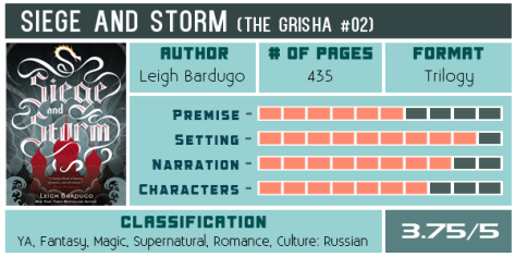 siege-and-storm-leigh-bardugo-scorecard-600x300