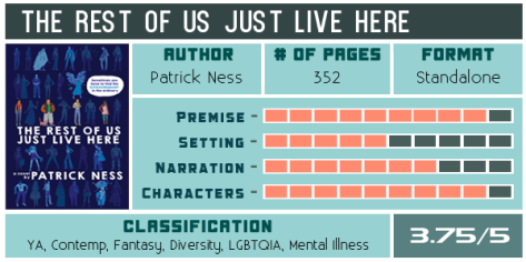 the-rest-of-us-just-live-here-patrick-ness-scorecard-600x300