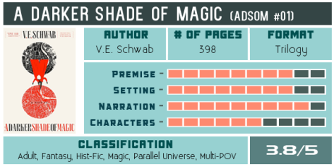 a-darker-shade-of-magic-schwab-scorecard-600x300