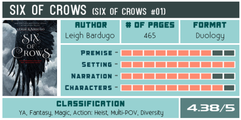 six-of-crows-leigh-bardugo-scorecard-600x300