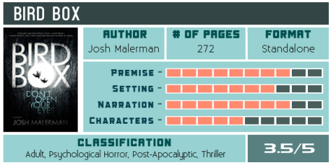 bird-box-josh-malerman-scorecard-600x300