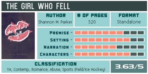 the-girl-who-fell-shannon-parker-scorecard-600x300