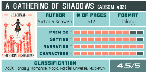 a-gathering-of-shadows-victoria-schwab-600x300