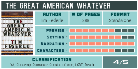the-great-american-whatever-federle-scorecard-600x300