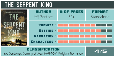 the-serpent-king-jeff-zentner-review-scorecard-600x300