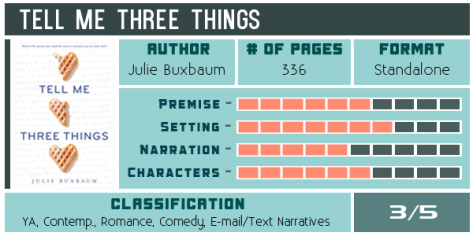 tell-me-three-things-julie-buxbaum-scorecard