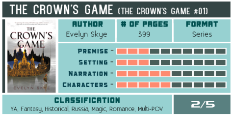 the-crowns-game-evelyn-skye-scorecard-600x300