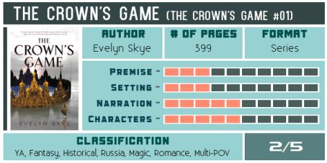 the-crowns-game-evelyn-skye-scorecard-600x300