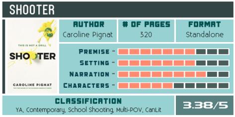 shooter-caroline-pignat-scorecard-600x300