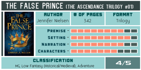the-false-prince-jennifer-nielsen-scorecard-600x300
