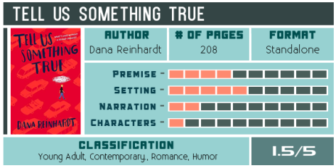 tell-us-something-true-dana-reinhardt-review-scorecard