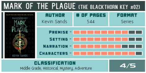 mark-of-the-plague-kevin-sands-600x300