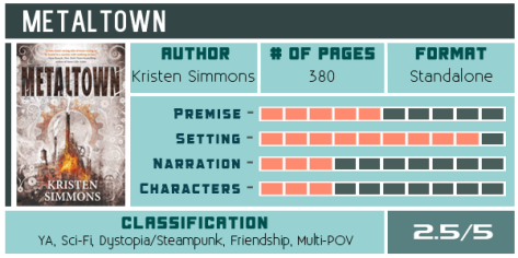 metaltown-kristen-simmons-scorecard-600x300