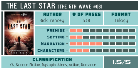 the-last-star-rick-yancey-scorecard-600x300px