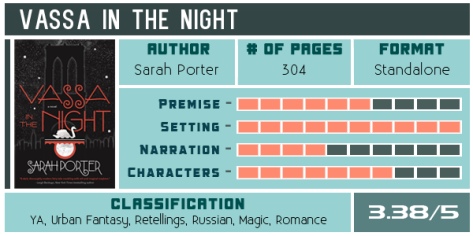 vassa-in-the-night-sarah-porter-scorecard-600x300