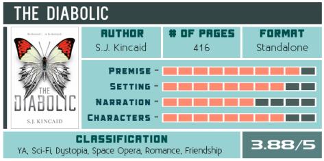 the-diabolic-sj-kincaid-review-graphic