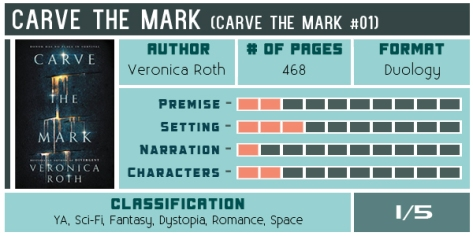 carve-the-mark-veronica-roth-review-scorecard