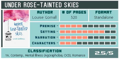 under-rose-tainted-skies-scorecard