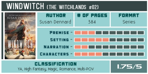 windwitch-susan-dennard-review-scorecard